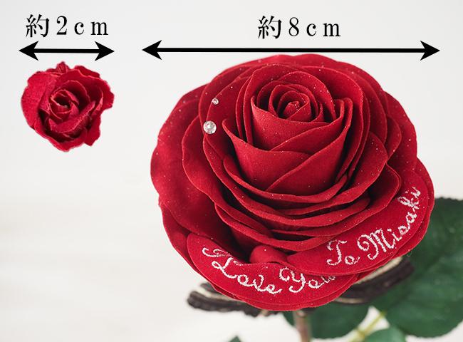 左:メッセージローズベアー用ミニバラ、右:1本バラ用の赤バラ